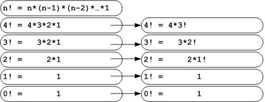 Recursion & Complexity